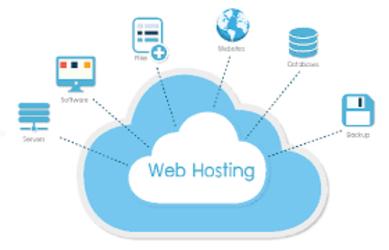 Buying web hosting in Zimbabwe